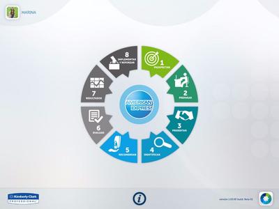 App Kimberly-Clark Professionals CVC